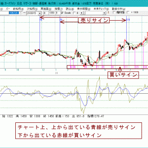 動態分析 9月15日(火)