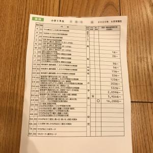 2020.11 公文完全卒業