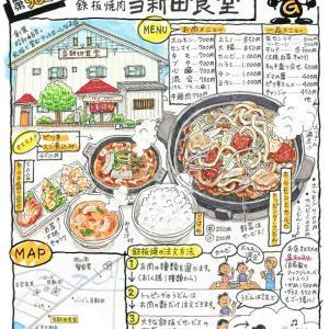 鉄板焼肉 当新田食堂
