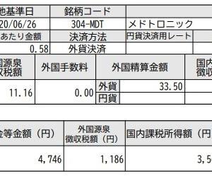 【遅報】MDT(メドトロニック)の源泉税率が20%→25%に
