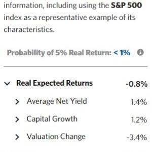 【S&P500】今後10年間の実質期待リターン各種