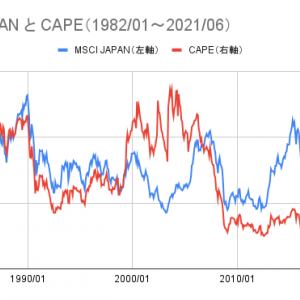 バブル期の日本株をCAPE80近くで高値掴みしても実質ベースでプラスリターン