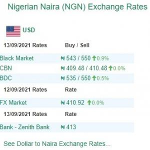 ブラックマーケットで下落が続くナイジェリア・ナイラ