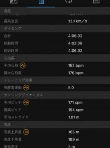 第四回水戸黄門漫遊マラソン(結果)