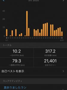 3/31(火)、ザック重りラン7.55km。