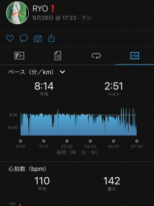 9/28(火)、ジョグ7km。