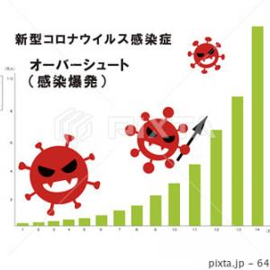 コロナ新規感染者がついに1万人を超える