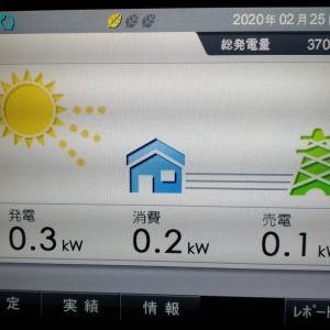 無駄で大きな電気消費が意外な所で🍀その犯人見付かりましたょ(◍´͈ꈊ`͈◍)w