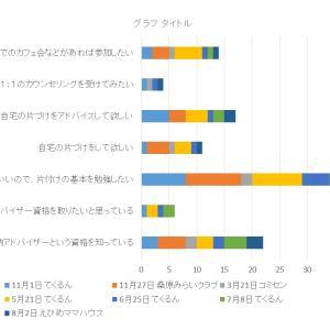 NHK文化センター松山「やさしい片付けの基本セミナー」4月開講