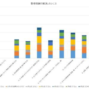 【愛媛県・松山市】片づけの基本を学ぶセミナー開催します!