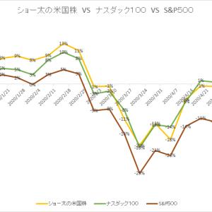 保有中の米国株 今週の値動き(2020/5/16)