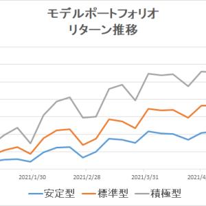 eMAXIS Slimのインデックスファンドで分散投資(~2021/5/28)
