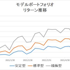 eMAXIS Slimのインデックスファンドで分散投資(~2021/6/4)