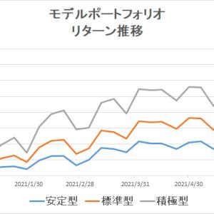 eMAXIS Slimのインデックスファンドで分散投資(~2021/6/11)