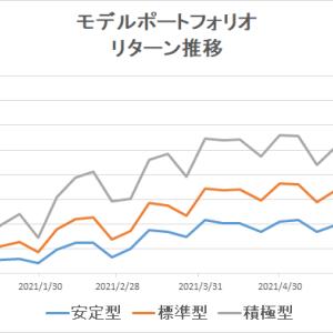 eMAXIS Slimのインデックスファンドで分散投資(~2021/6/18)