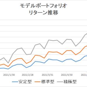 eMAXIS Slimのインデックスファンドで分散投資(~2021/7/2)