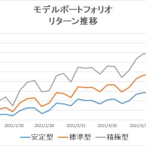 eMAXIS Slimのインデックスファンドで分散投資(~2021/7/9)