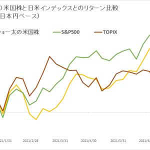 保有米国株 vs 日米インデックス (2021年8月2週目)