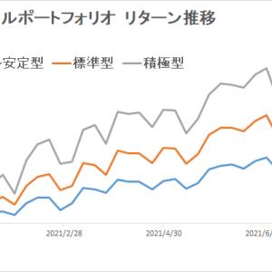 eMAXIS Slimのインデックスファンドで分散投資(~2021/8/13)