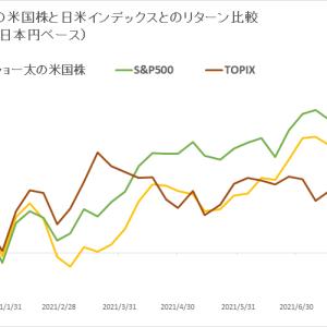 保有米国株 vs 日米インデックス (2021年8月4週目)