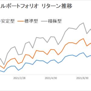 eMAXIS Slimのインデックスファンドで分散投資(~2021/8/27)