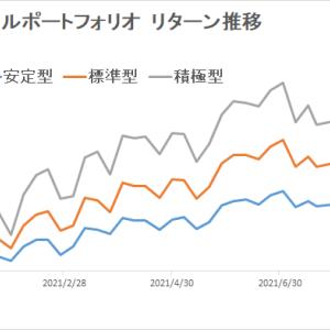 eMAXIS Slimのインデックスファンドで分散投資(~2021/9/10)