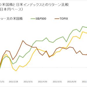 保有米国株 vs 日米インデックス (2021年9月3週目)