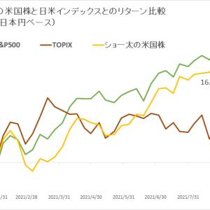 保有米国株 vs 日米インデックス (2021年9月4週目)