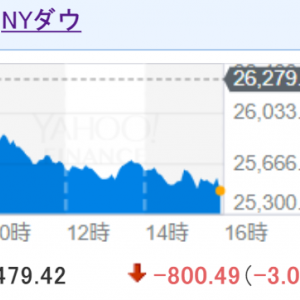 株価が下がっている今はおいしいタイミング? 強気相場は近いうちにやってくると思っています。