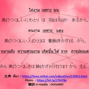 เรียภาษาญี่ปุ่น-ไทยด้วยเสียง 音声タイ-日本語学習 ไก่งาม美しいにわとり