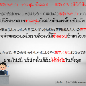 タイ日翻訳 赤字  ขาดทุน ติดลบ 黒字 ได้กำไร