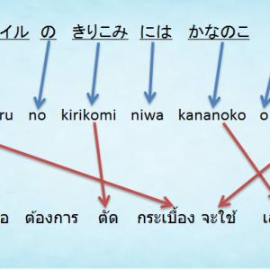 タイ日翻訳 เมื่อต้องการ コンポジョンタイル