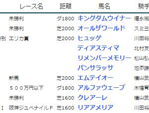 result_2019.12.7-8◆ヒュッゲ(エリカ賞勝ち)など