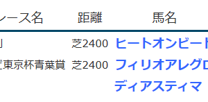 result_2020.5.2-3◆フィリオアレグロ(G2青葉賞3着)、ヒートオンビート(未勝利勝ち)など