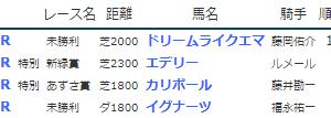 結果19.4.20-21▶カリボール(あずさ賞勝ち)など