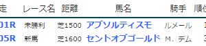 result_2019.8.3-4◆アブソルティスモ(未勝利勝ち)など