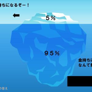 なぜ、引き寄せや自己啓発の97%が失敗に終わるのか?②