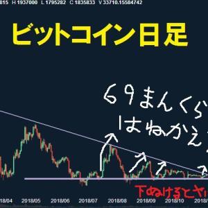 仮想通貨市場が底固いと思うワタシ と 渋谷ハロウィンマナーのyoutube