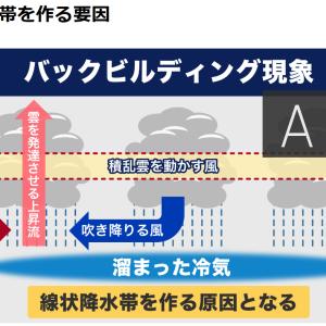 台風や大雨に加えて 線状降水警報を出すべきと思う