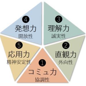 わかりやすいキレイな日本語答案【これからのmust 5】
