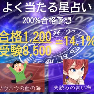 受験8,500→合格1,200→合格率14%【2021年は超買い手市場】