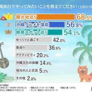 観光やグルメ以外に楽しみたい沖縄ならではの○○とは?
