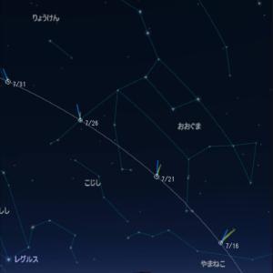 ネオワイズ彗星の見方
