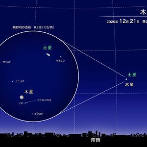 木星と土星が大接近する