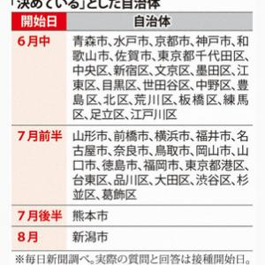 新潟市のワクチン接種状況