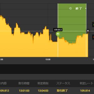 2月17日 60秒バイナリー新手法 勝率81%