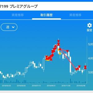 【保有株】2019年2月末の損益状況、JTの優待案内も到着