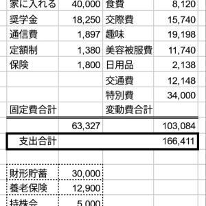 【ゆる考察】11月家計簿とキャッシュレス生活