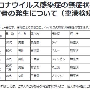 【危険】日本の感染者が1,580人と急増!与論島では52人感染で医療崩壊