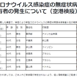 兵庫県知事が言うとおり兵庫県民の感染源はきっと大阪なのか?